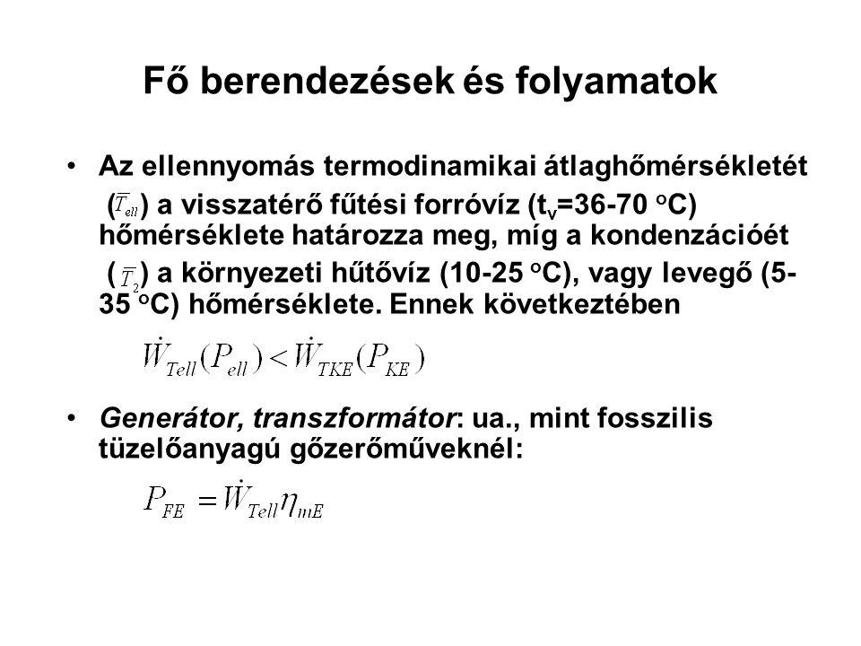 Fő berendezések és folyamatok Az ellennyomás termodinamikai átlaghőmérsékletét ( ) a visszatérő fűtési forróvíz (t v =36-70 o C) hőmérséklete határozza meg, míg a kondenzációét ( ) a környezeti hűtővíz (10-25 o C), vagy levegő (5- 35 o C) hőmérséklete.
