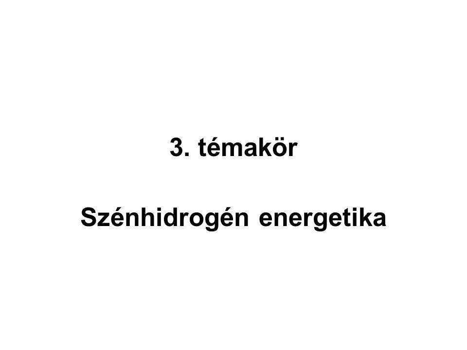 3. témakör Szénhidrogén energetika