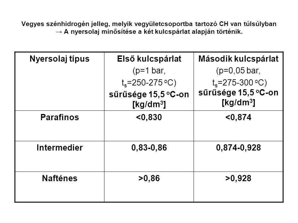 Vegyes szénhidrogén jelleg, melyik vegyületcsoportba tartozó CH van túlsúlyban → A nyersolaj minősítése a két kulcspárlat alapján történik.
