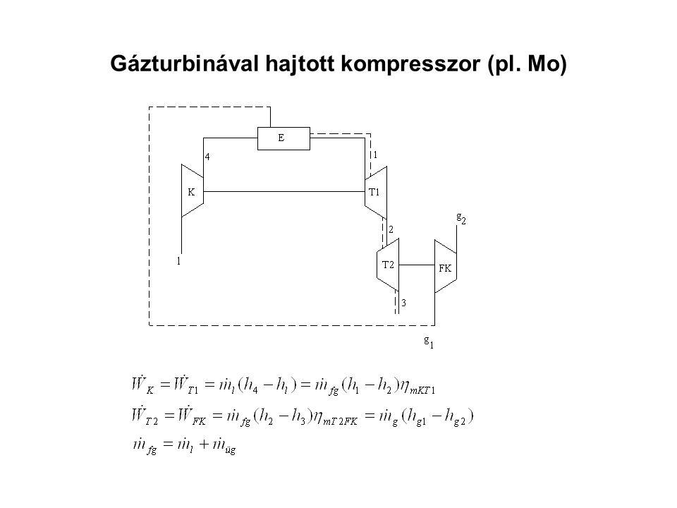 Gázturbinával hajtott kompresszor (pl. Mo)