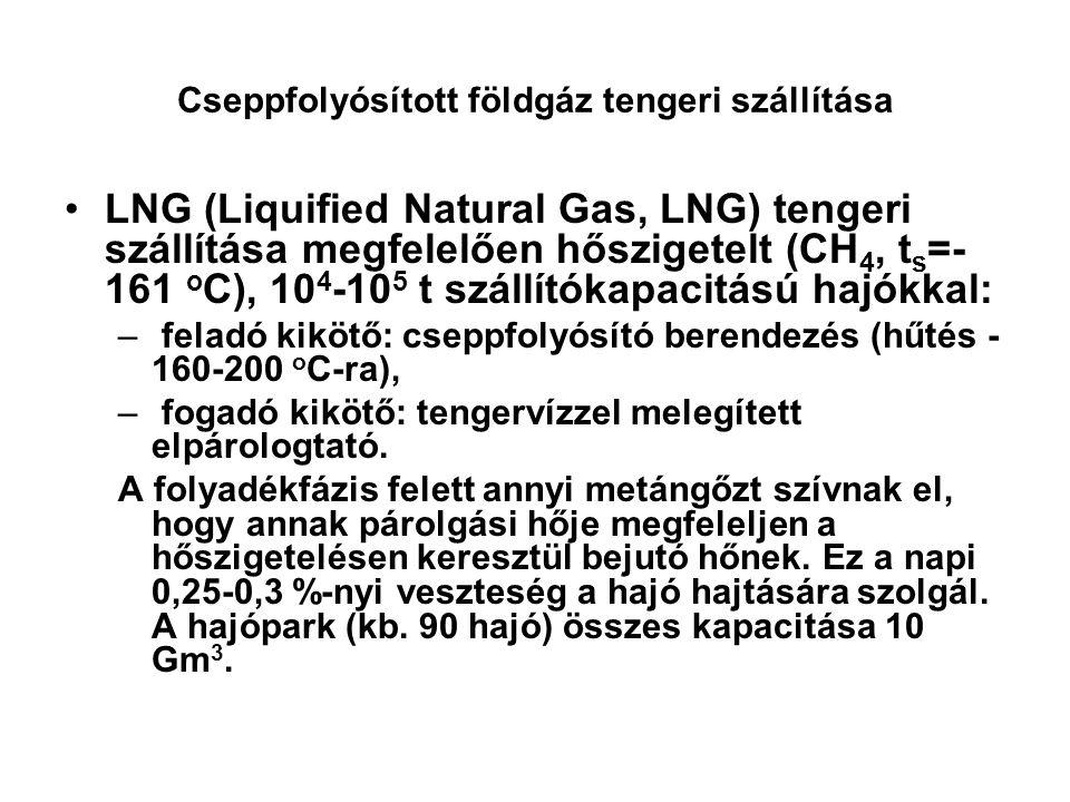 Cseppfolyósított földgáz tengeri szállítása LNG (Liquified Natural Gas, LNG) tengeri szállítása megfelelően hőszigetelt (CH 4, t s =- 161 o C), 10 4 -10 5 t szállítókapacitású hajókkal: – feladó kikötő: cseppfolyósító berendezés (hűtés - 160-200 o C-ra), – fogadó kikötő: tengervízzel melegített elpárologtató.