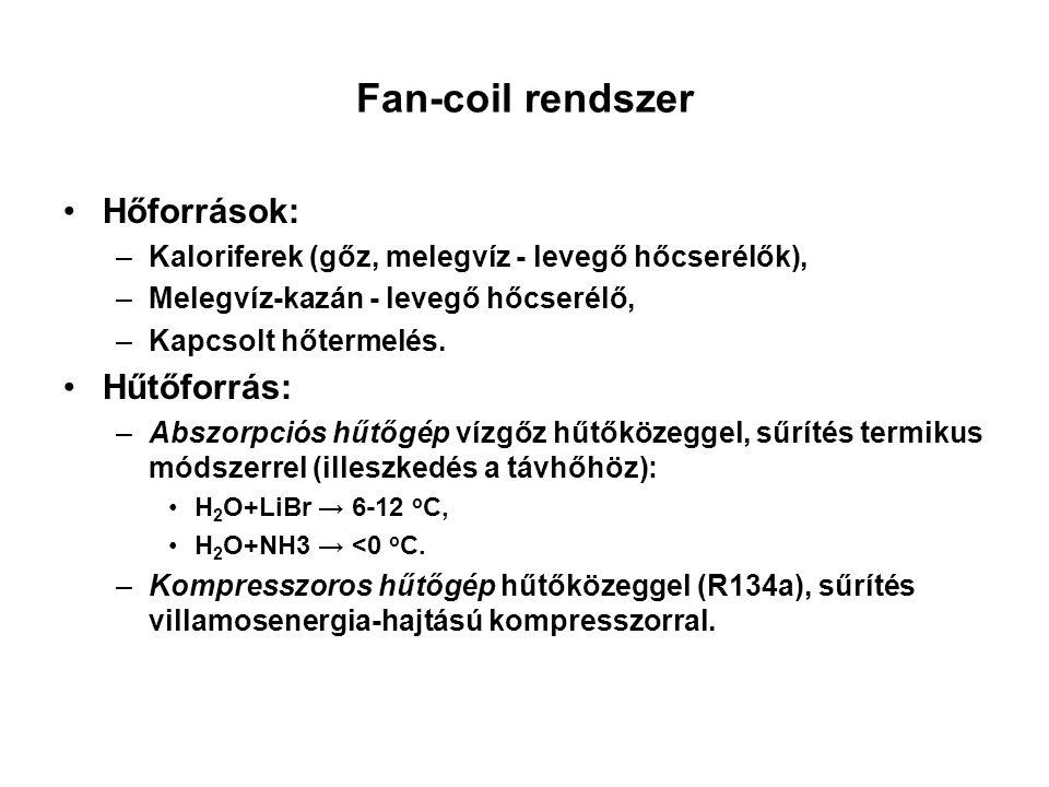 Fan-coil rendszer Hőforrások: –Kaloriferek (gőz, melegvíz - levegő hőcserélők), –Melegvíz-kazán - levegő hőcserélő, –Kapcsolt hőtermelés. Hűtőforrás: