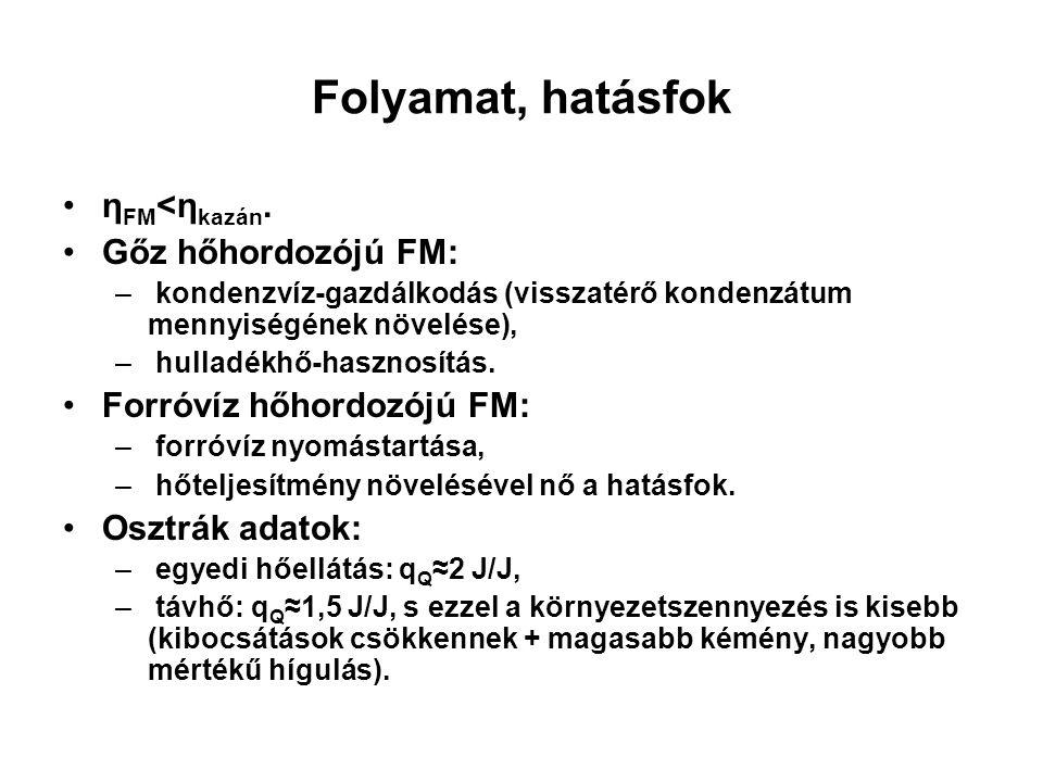 Folyamat, hatásfok η FM <η kazán. Gőz hőhordozójú FM: – kondenzvíz-gazdálkodás (visszatérő kondenzátum mennyiségének növelése), – hulladékhő-hasznosít