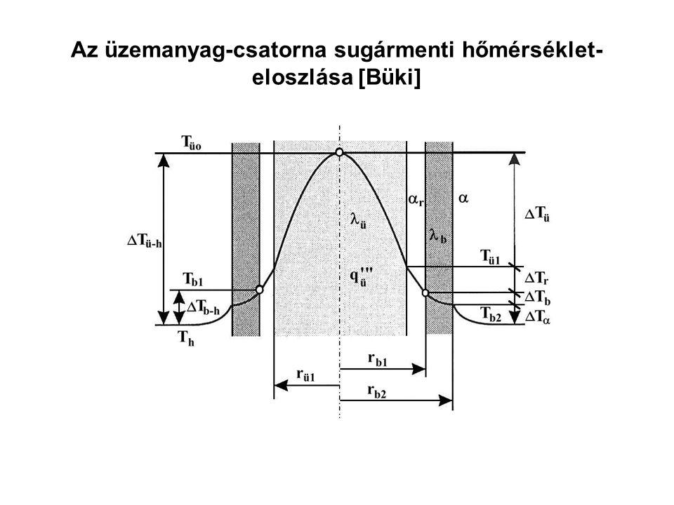 Az üzemanyag-csatorna sugármenti hőmérséklet- eloszlása [Büki]