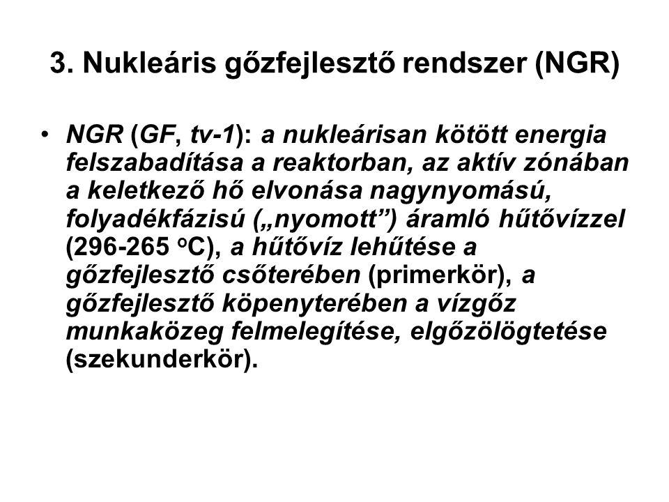 3. Nukleáris gőzfejlesztő rendszer (NGR) NGR (GF, tv-1): a nukleárisan kötött energia felszabadítása a reaktorban, az aktív zónában a keletkező hő elv