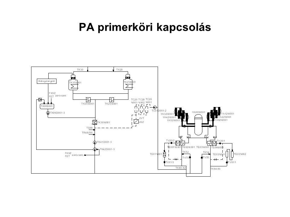 PA primerköri kapcsolás