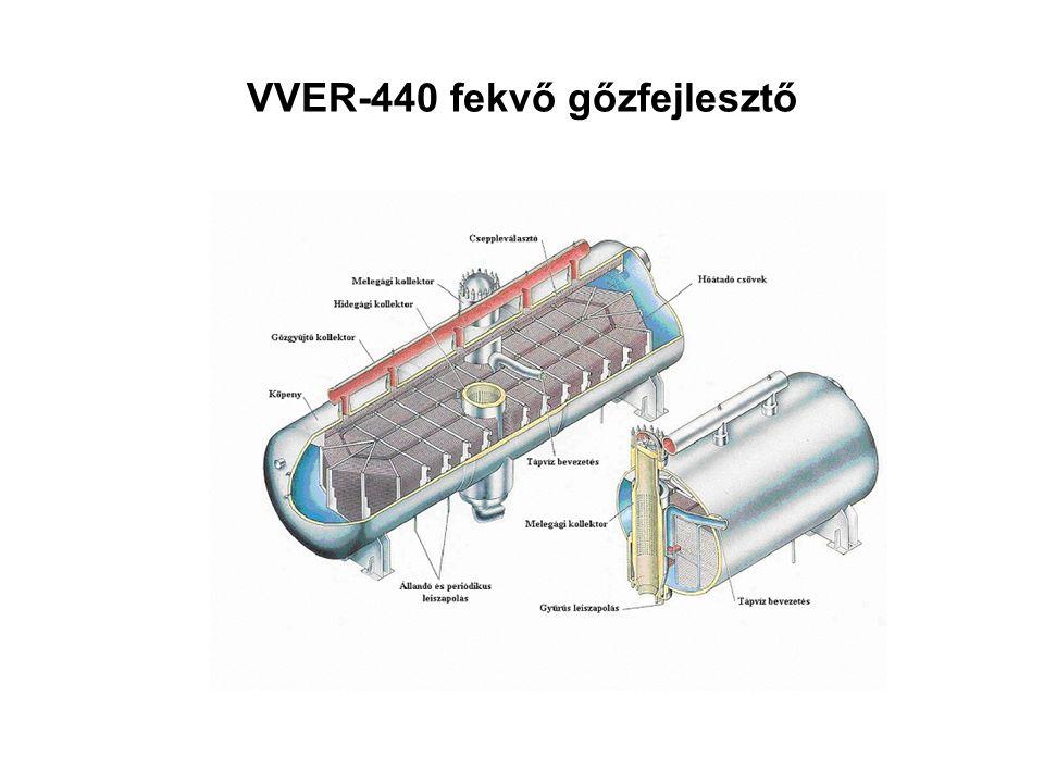 VVER-440 fekvő gőzfejlesztő