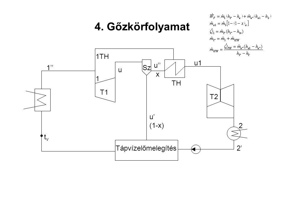 4. Gőzkörfolyamat Tápvízelőmelegítés T1 T2 Sz TH tvtv 1'' 2 2' u' (1-x) x u'' u 1 1TH u1