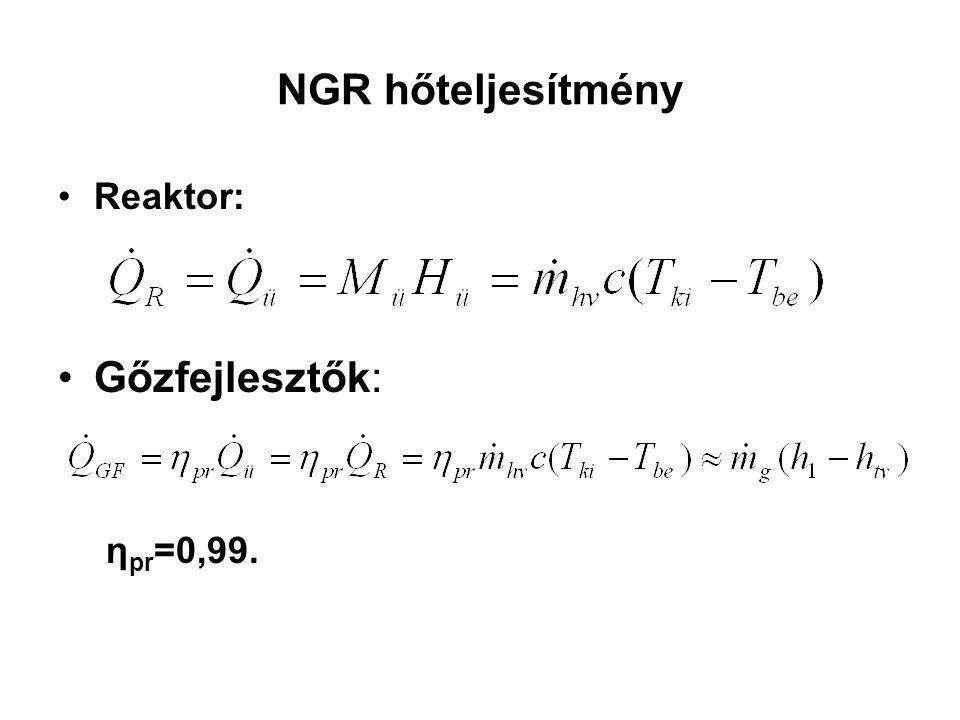 NGR hőteljesítmény Reaktor: Gőzfejlesztők: η pr =0,99.