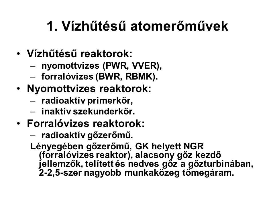 1. Vízhűtésű atomerőművek Vízhűtésű reaktorok: – nyomottvizes (PWR, VVER), – forralóvizes (BWR, RBMK). Nyomottvizes reaktorok: – radioaktív primerkör,