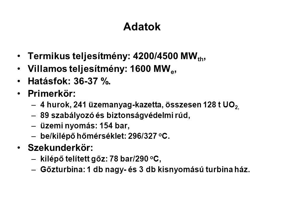 Adatok Termikus teljesítmény: 4200/4500 MW th, Villamos teljesítmény: 1600 MW e, Hatásfok: 36-37 %. Primerkör: –4 hurok, 241 üzemanyag-kazetta, összes