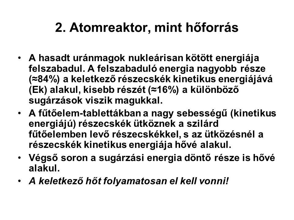 2. Atomreaktor, mint hőforrás A hasadt uránmagok nukleárisan kötött energiája felszabadul. A felszabaduló energia nagyobb része (≈84%) a keletkező rés