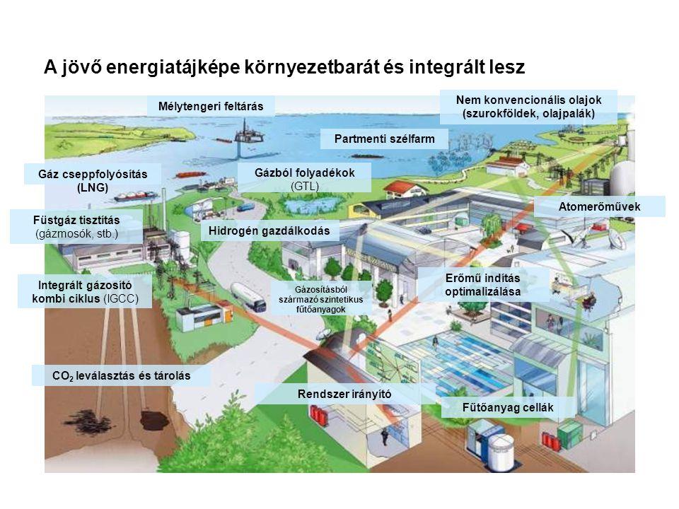 A jövő energiatájképe környezetbarát és integrált lesz Gáz cseppfolyósítás (LNG) Gázból folyadékok (GTL) Integrált gázosító kombi ciklus (IGCC) Partmenti szélfarm Gázosításból származó szintetikus fűtőanyagok Rendszer irányító Fűtőanyag cellák CO 2 leválasztás és tárolás Hidrogén gazdálkodás Füstgáz tisztítás (gázmosók, stb.) Atomerőművek Mélytengeri feltárás Nem konvencionális olajok (szurokföldek, olajpalák) Erőmű indítás optimalizálása