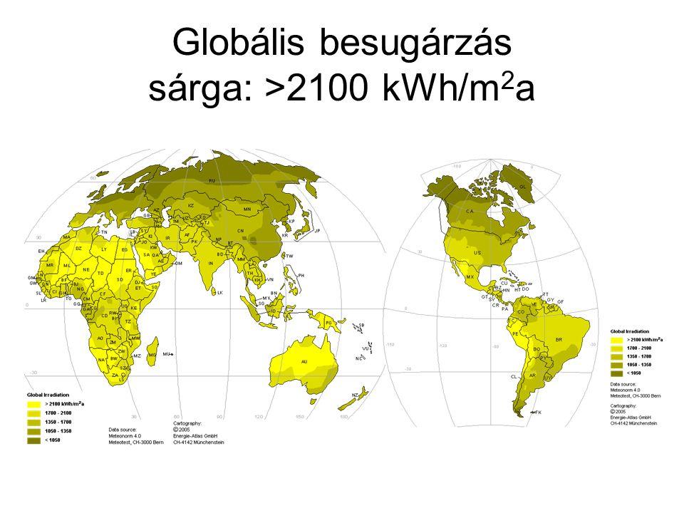 Globális besugárzás sárga: >2100 kWh/m 2 a