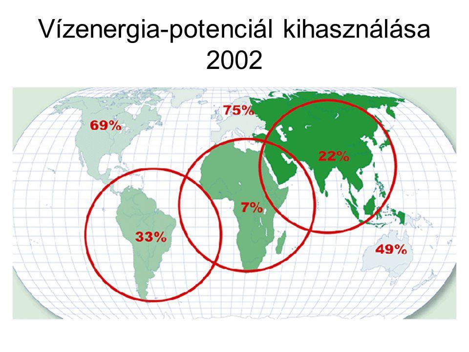 Vízenergia-potenciál kihasználása 2002