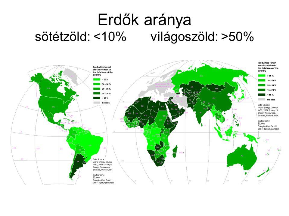 Erdők aránya sötétzöld: 50%