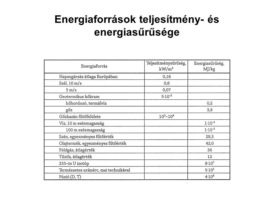 Energiaforrások teljesítmény- és energiasűrűsége