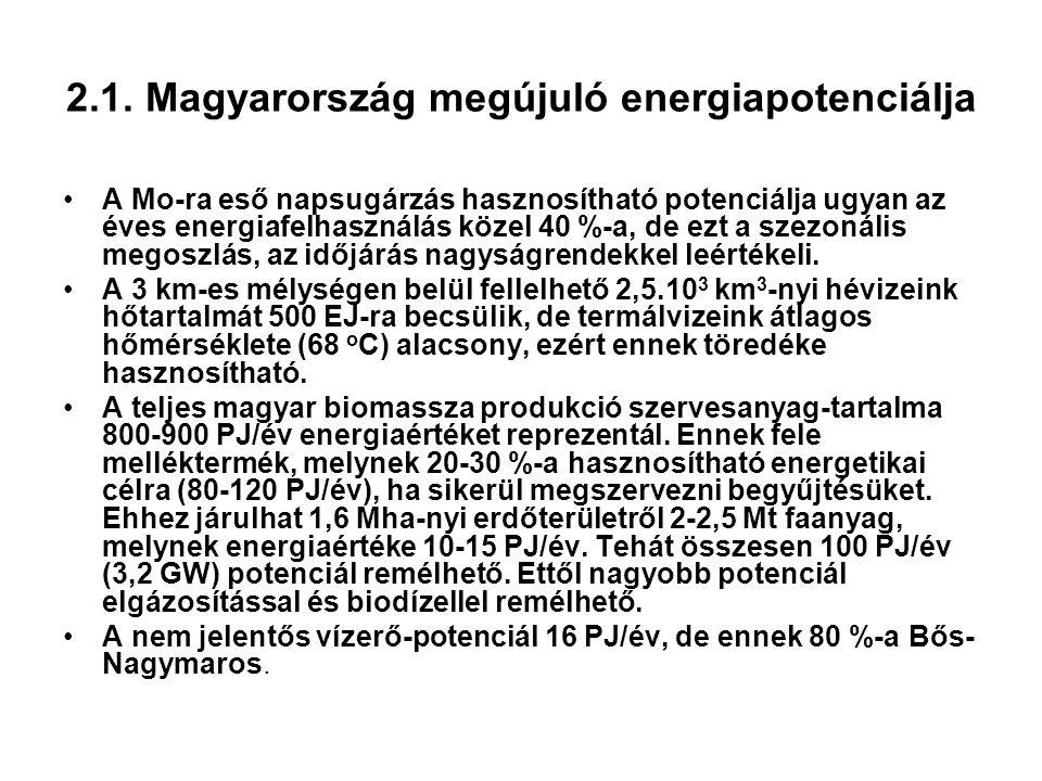 2.1. Magyarország megújuló energiapotenciálja A Mo-ra eső napsugárzás hasznosítható potenciálja ugyan az éves energiafelhasználás közel 40 %-a, de ezt