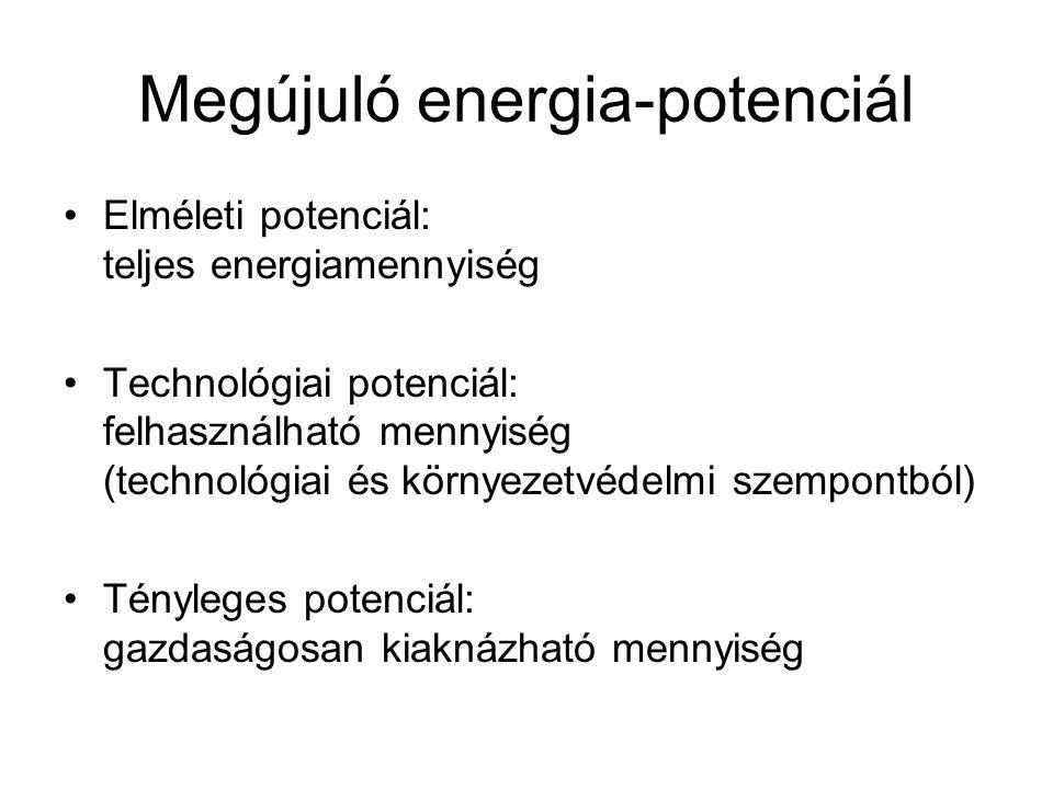 Megújuló energia-potenciál Elméleti potenciál: teljes energiamennyiség Technológiai potenciál: felhasználható mennyiség (technológiai és környezetvéde