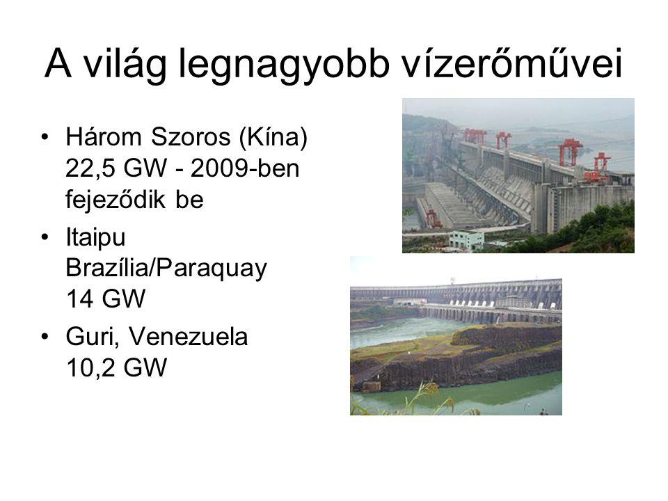 A világ legnagyobb vízerőművei Három Szoros (Kína) 22,5 GW - 2009-ben fejeződik be Itaipu Brazília/Paraquay 14 GW Guri, Venezuela 10,2 GW