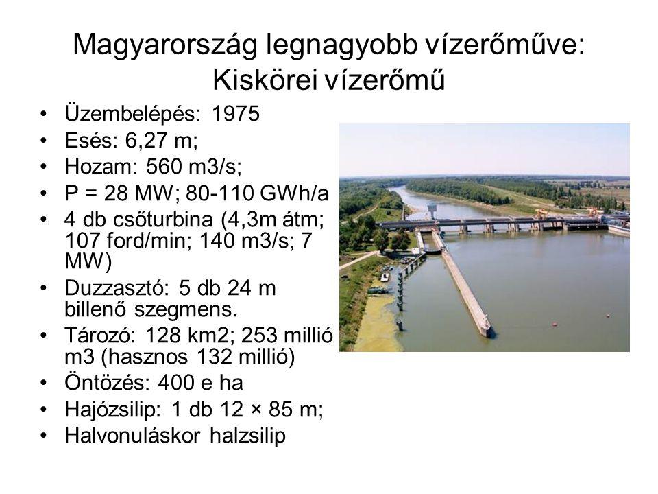 Magyarország legnagyobb vízerőműve: Kiskörei vízerőmű Üzembelépés: 1975 Esés: 6,27 m; Hozam: 560 m3/s; P = 28 MW; 80-110 GWh/a 4 db csőturbina (4,3m átm; 107 ford/min; 140 m3/s; 7 MW) Duzzasztó: 5 db 24 m billenő szegmens.