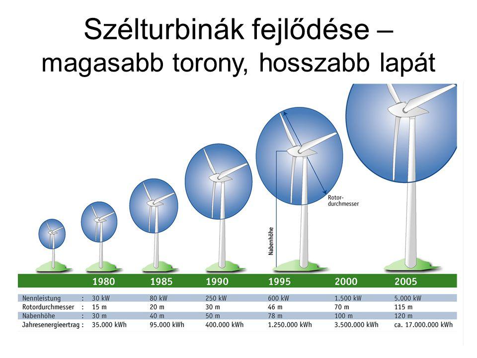 Szélturbinák fejlődése – magasabb torony, hosszabb lapát