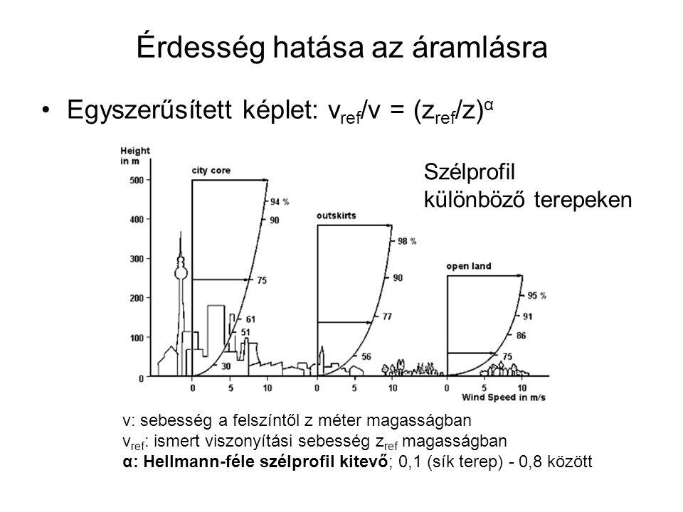 Érdesség hatása az áramlásra Egyszerűsített képlet: v ref /v = (z ref /z) α v: sebesség a felszíntől z méter magasságban v ref : ismert viszonyítási sebesség z ref magasságban α: Hellmann-féle szélprofil kitevő; 0,1 (sík terep) - 0,8 között Szélprofil különböző terepeken