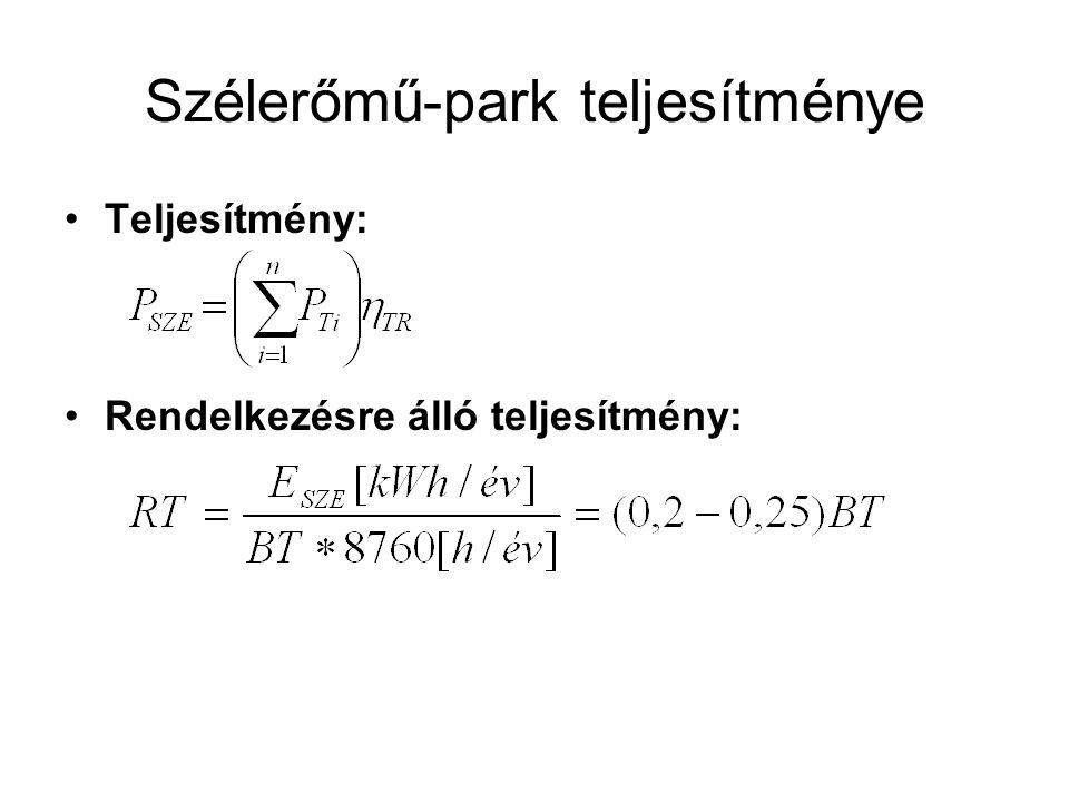 Szélerőmű-park teljesítménye Teljesítmény: Rendelkezésre álló teljesítmény: