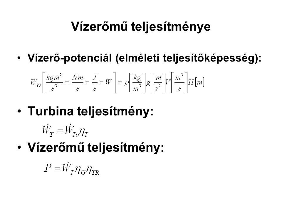 Vízerőmű teljesítménye Vízerő-potenciál (elméleti teljesítőképesség): Turbina teljesítmény: Vízerőmű teljesítmény: