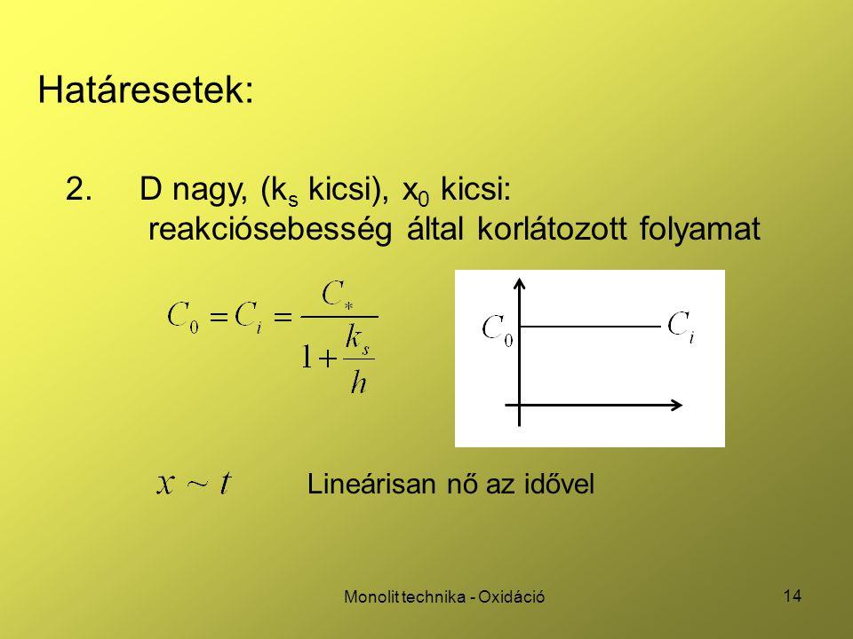 14 Monolit technika - Oxidáció 2. D nagy, (k s kicsi), x 0 kicsi: reakciósebesség által korlátozott folyamat Határesetek: Lineárisan nő az idővel