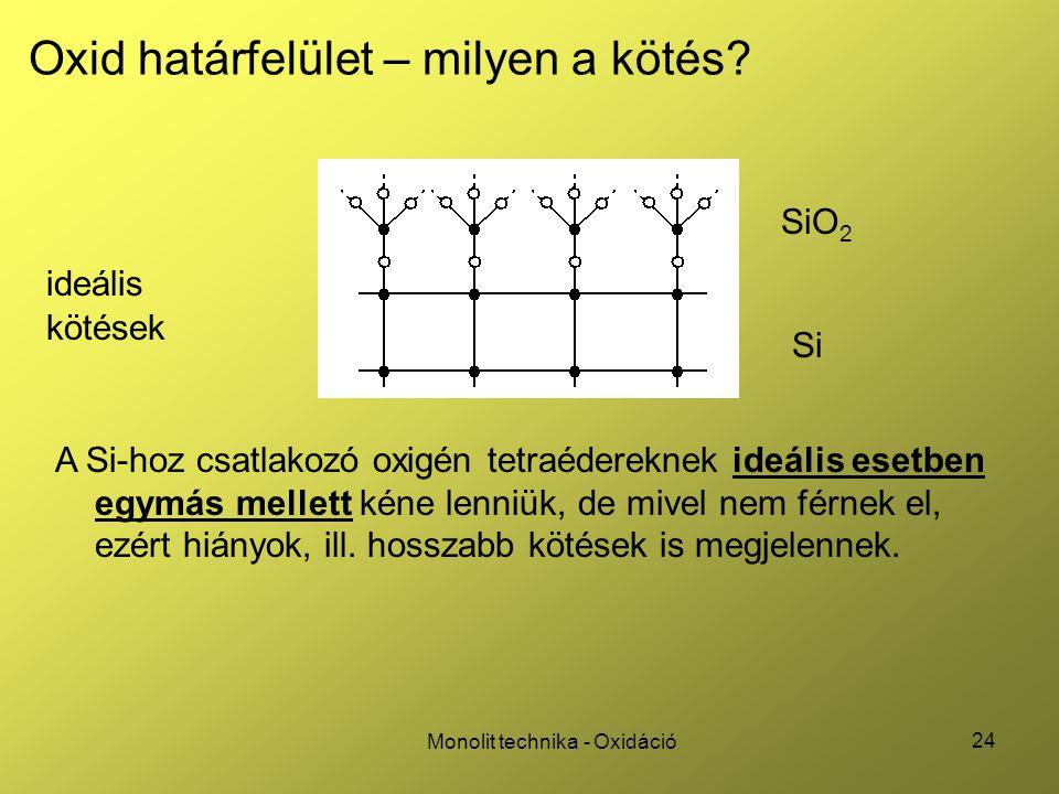24 Monolit technika - Oxidáció Oxid határfelület – milyen a kötés? Si SiO 2 ideális kötések A Si-hoz csatlakozó oxigén tetraédereknek ideális esetben