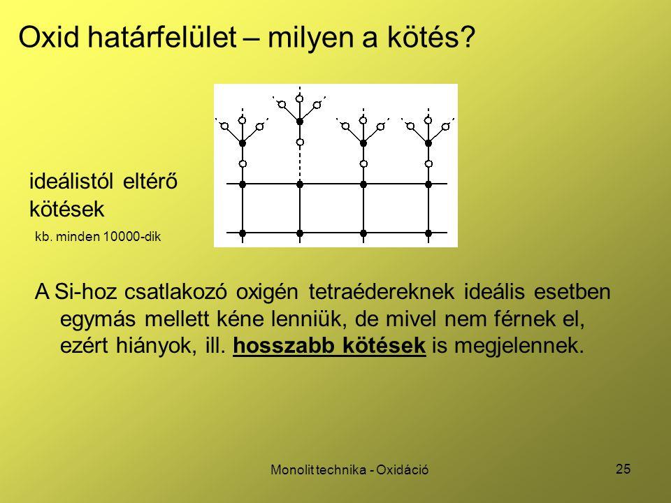 25 Monolit technika - Oxidáció ideálistól eltérő Oxid határfelület – milyen a kötés? kötések kb. minden 10000-dik A Si-hoz csatlakozó oxigén tetraéder