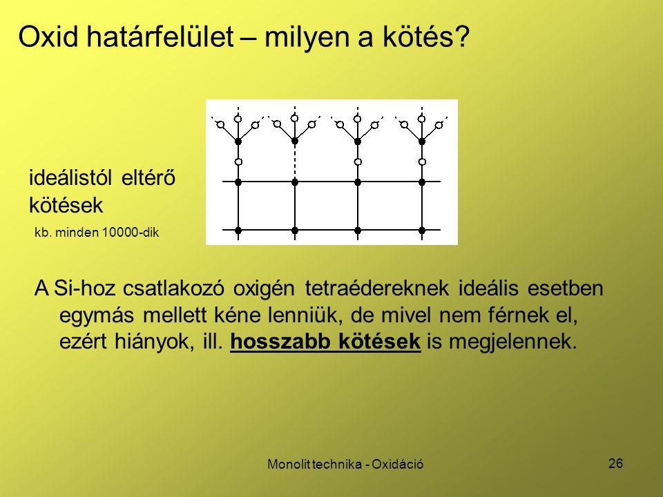 26 Monolit technika - Oxidáció ideálistól eltérő Oxid határfelület – milyen a kötés? kötések kb. minden 10000-dik A Si-hoz csatlakozó oxigén tetraéder