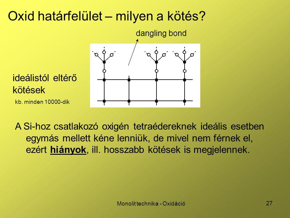 27 Monolit technika - Oxidáció ideálistól eltérő Oxid határfelület – milyen a kötés? kötések kb. minden 10000-dik dangling bond A Si-hoz csatlakozó ox