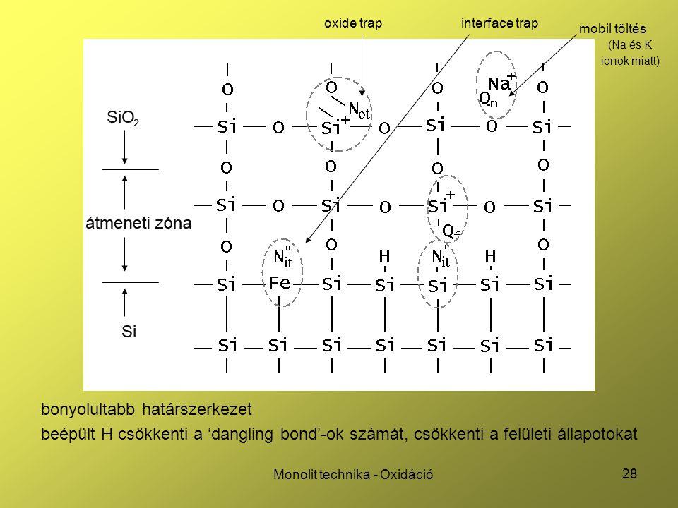 28 Monolit technika - Oxidáció interface trap bonyolultabb határszerkezet beépült H csökkenti a 'dangling bond'-ok számát, csökkenti a felületi állapo