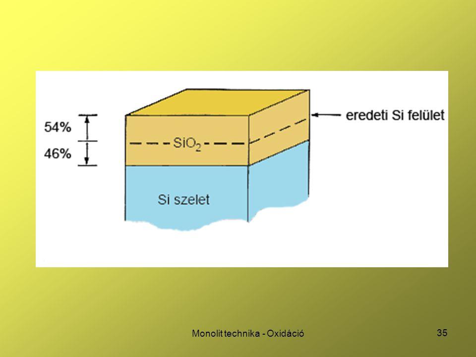 35 Monolit technika - Oxidáció