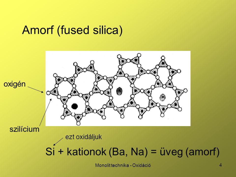 4 Monolit technika - Oxidáció oxigén szilícium Amorf (fused silica) Si + kationok (Ba, Na) = üveg (amorf) ezt oxidáljuk