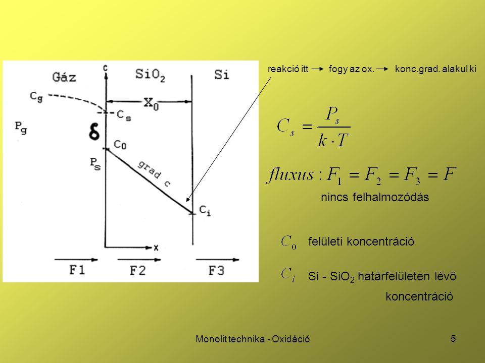 6 Monolit technika - Oxidáció Henry törvény: aktuális felületi koncentráció az oxidban egyensúlyi koncentráció a oxidban Si - SiO 2 határfelületen lévő koncentráció (majd kiszámoljuk)