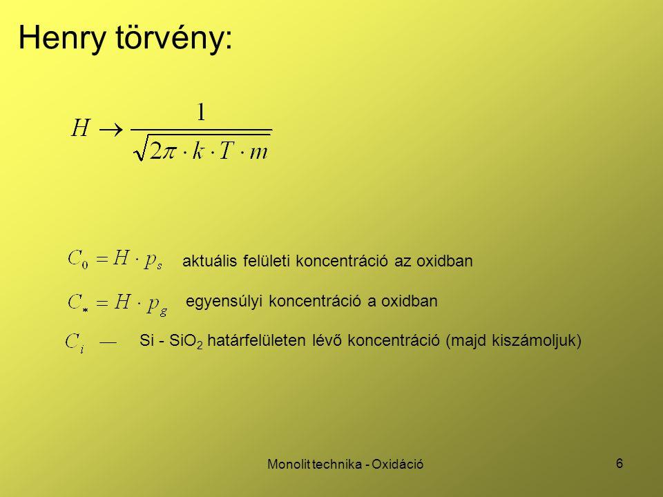 6 Monolit technika - Oxidáció Henry törvény: aktuális felületi koncentráció az oxidban egyensúlyi koncentráció a oxidban Si - SiO 2 határfelületen lév