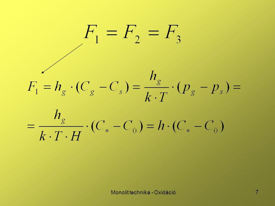 38 Monolit technika - Oxidáció asztalra kitéve x 0 vastag oxid nő rá (idő függvényében) nem túl jó minőségű