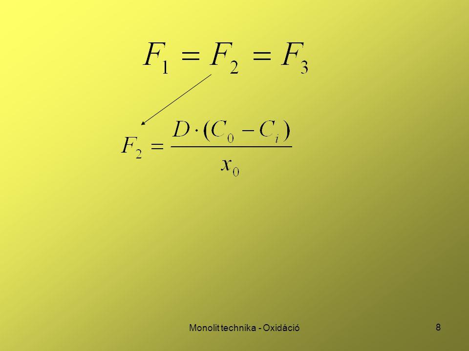 19 Monolit technika - Oxidáció lineáris jelleg (vékony oxid) gyökös jelleg (vastag oxid) 1200 o C 1000 o C