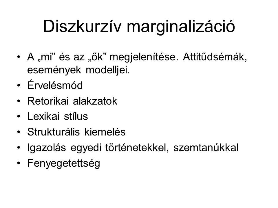 """Diszkurzív marginalizáció A """"mi"""" és az """"ők"""" megjelenítése. Attitűdsémák, események modelljei. Érvelésmód Retorikai alakzatok Lexikai stílus Strukturál"""