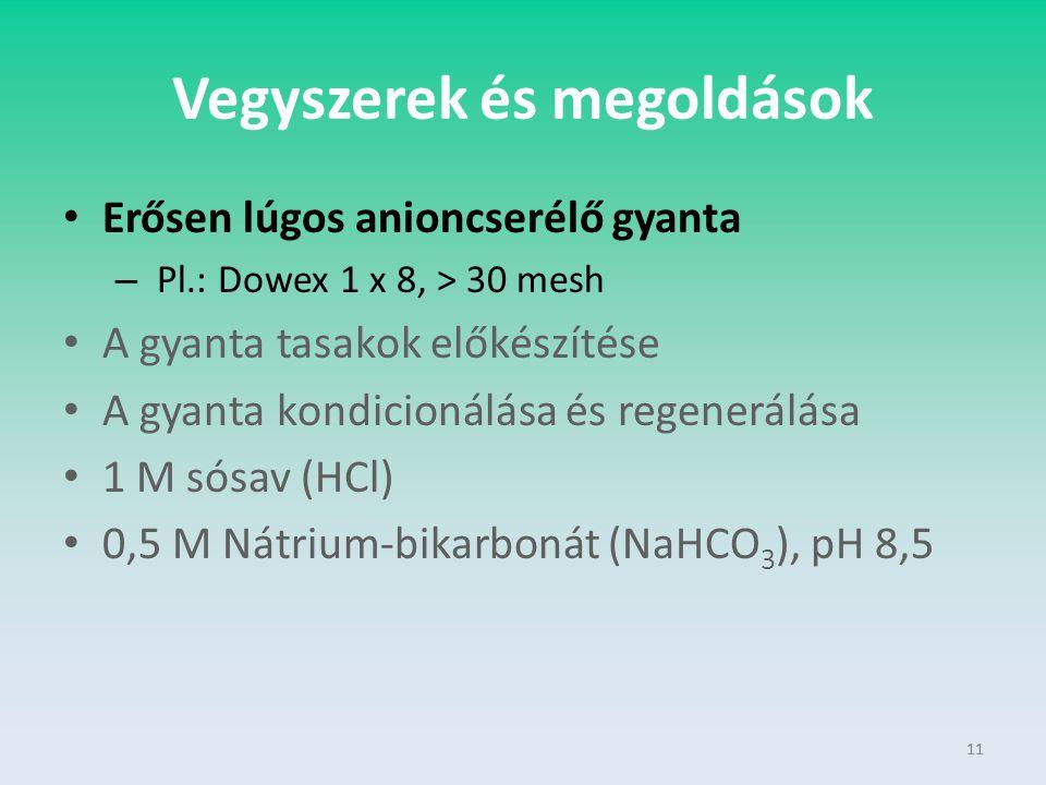 11 Vegyszerek és megoldások Erősen lúgos anioncserélő gyanta – Pl.: Dowex 1 x 8, > 30 mesh A gyanta tasakok előkészítése A gyanta kondicionálása és re