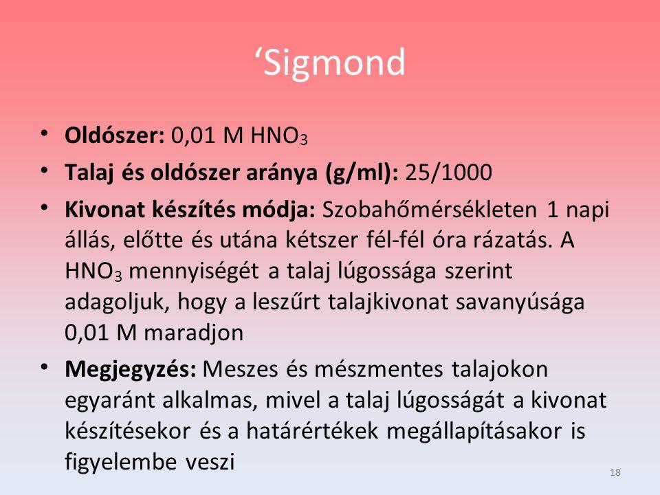 18 'Sigmond Oldószer: 0,01 M HNO 3 Talaj és oldószer aránya (g/ml): 25/1000 Kivonat készítés módja: Szobahőmérsékleten 1 napi állás, előtte és utána k