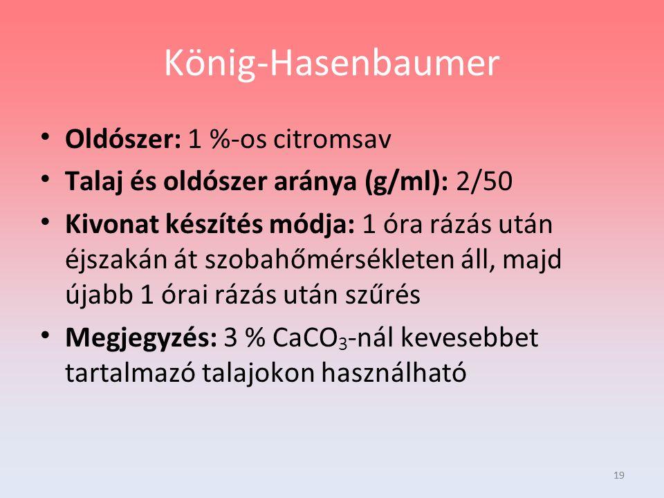 19 König-Hasenbaumer Oldószer: 1 %-os citromsav Talaj és oldószer aránya (g/ml): 2/50 Kivonat készítés módja: 1 óra rázás után éjszakán át szobahőmérs