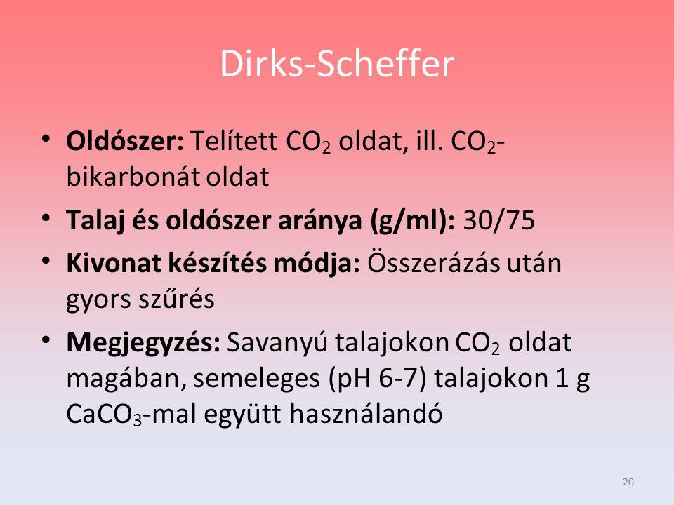 20 Dirks-Scheffer Oldószer: Telített CO 2 oldat, ill. CO 2 - bikarbonát oldat Talaj és oldószer aránya (g/ml): 30/75 Kivonat készítés módja: Összerázá
