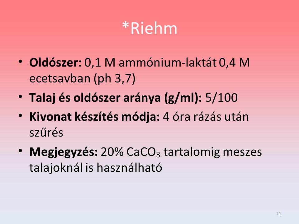 21 *Riehm Oldószer: 0,1 M ammónium-laktát 0,4 M ecetsavban (ph 3,7) Talaj és oldószer aránya (g/ml): 5/100 Kivonat készítés módja: 4 óra rázás után sz