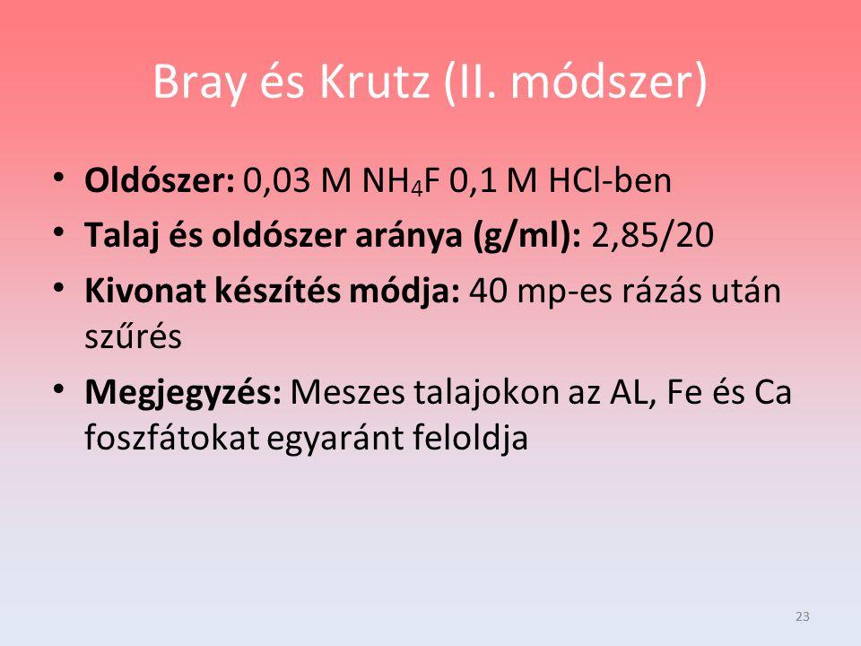23 Bray és Krutz (II. módszer) Oldószer: 0,03 M NH 4 F 0,1 M HCl-ben Talaj és oldószer aránya (g/ml): 2,85/20 Kivonat készítés módja: 40 mp-es rázás u