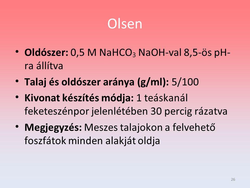 26 Olsen Oldószer: 0,5 M NaHCO 3 NaOH-val 8,5-ös pH- ra állítva Talaj és oldószer aránya (g/ml): 5/100 Kivonat készítés módja: 1 teáskanál feketeszénp