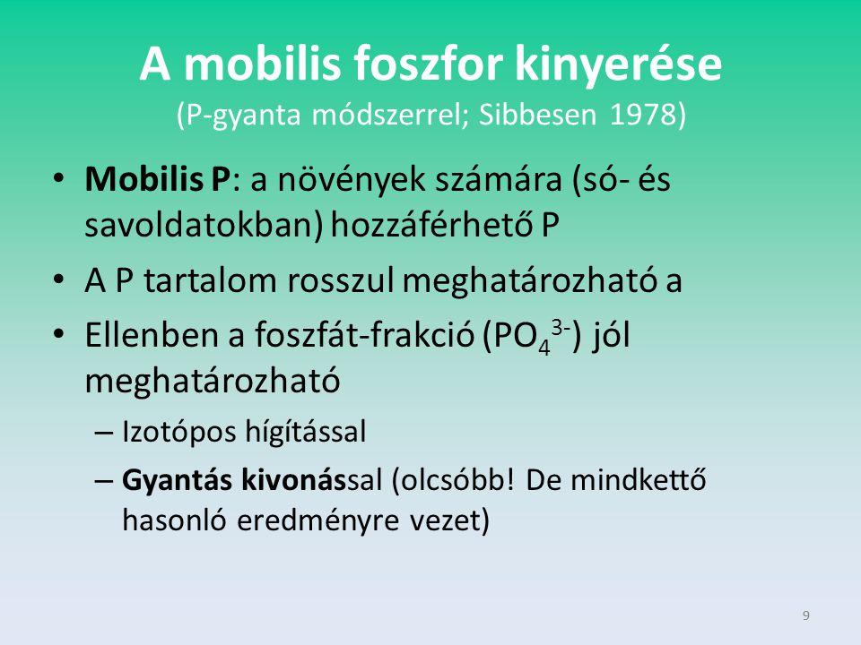 9 A mobilis foszfor kinyerése (P-gyanta módszerrel; Sibbesen 1978) Mobilis P: a növények számára (só- és savoldatokban) hozzáférhető P A P tartalom ro